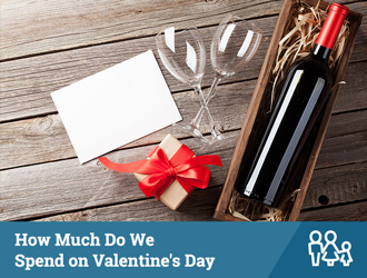 How Much Do We Spend on Valentine's Day?