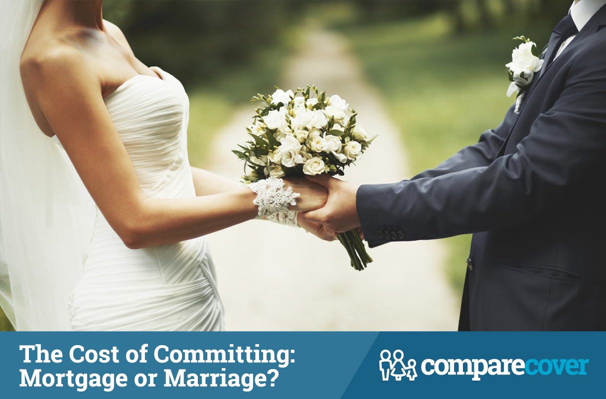 The Cost of Committing: Mortgage or Marriage?